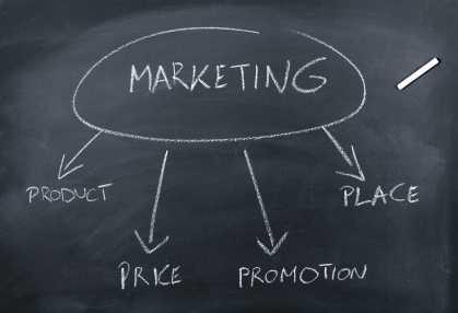 Marketing et Publicité: Y a-t-il une différence?