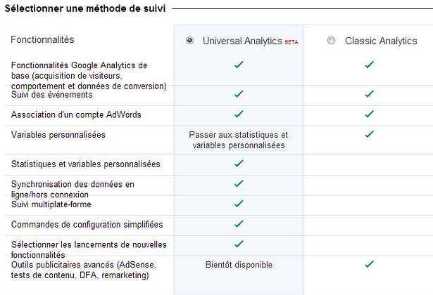   Universal Analytics : Migrer vers la prochaine version de Google Analytics