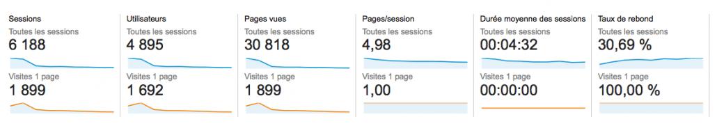 Présentation_de_l_audience_-_Google_Analytics