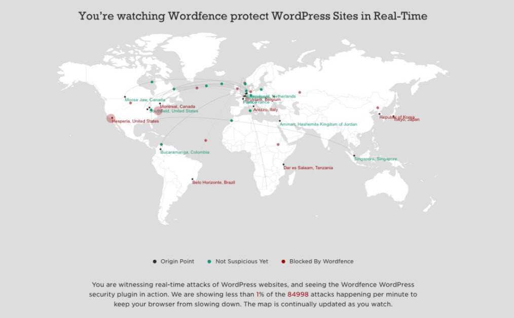sécurité wordfence